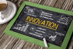 leadership-innovation